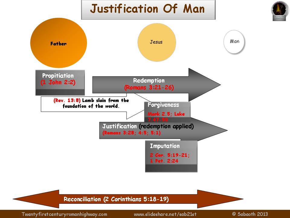 the reasoning and justification of the Reason is the capacity for consciously making sense of things, establishing and  verifying facts, applying logic, and changing or justifying practices, institutions,  and beliefs based on new or  using reason, or reasoning, can also be  described more plainly as providing good, or the best, reasons for example,  when.