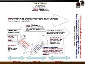 eternal purpose Plan A1 fin